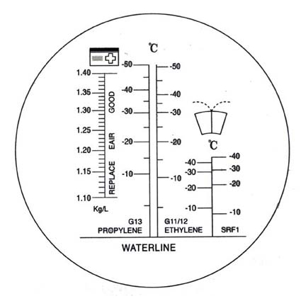 BGS-1824 refractometer-684